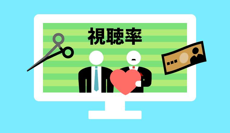 視聴率 ドラマ m