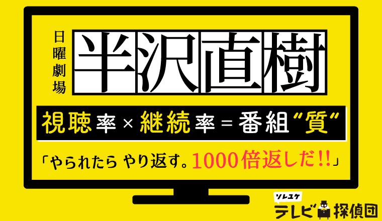 視聴 ドラマ 率 春 2020