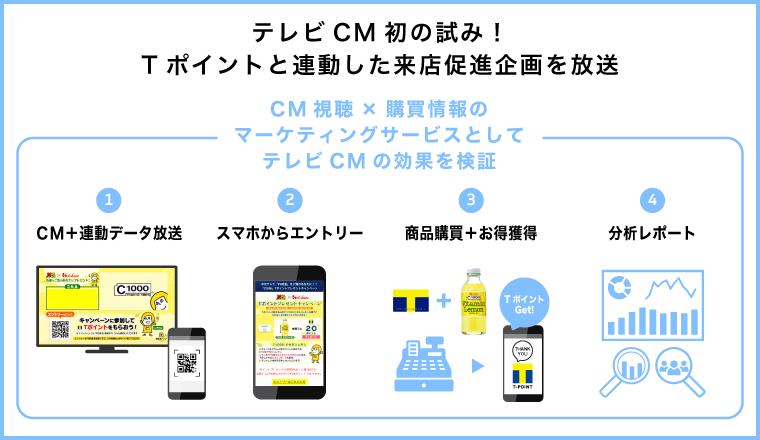 コロナ 中京 情報 テレビ